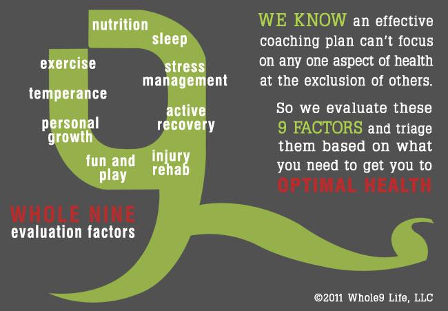 9 Factors
