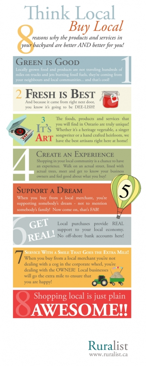 From Ruralist.ca: 8 Reasons to Shop Local (an Infographic)